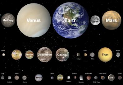 more_planet_size_comparisons_wallpaper_free