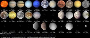 planets-logged