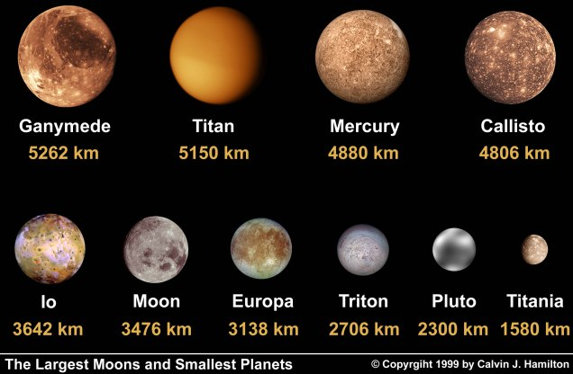 planets.moons